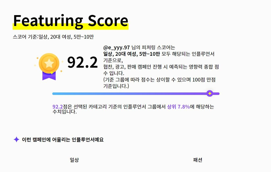 피처링 스코어 92.2점