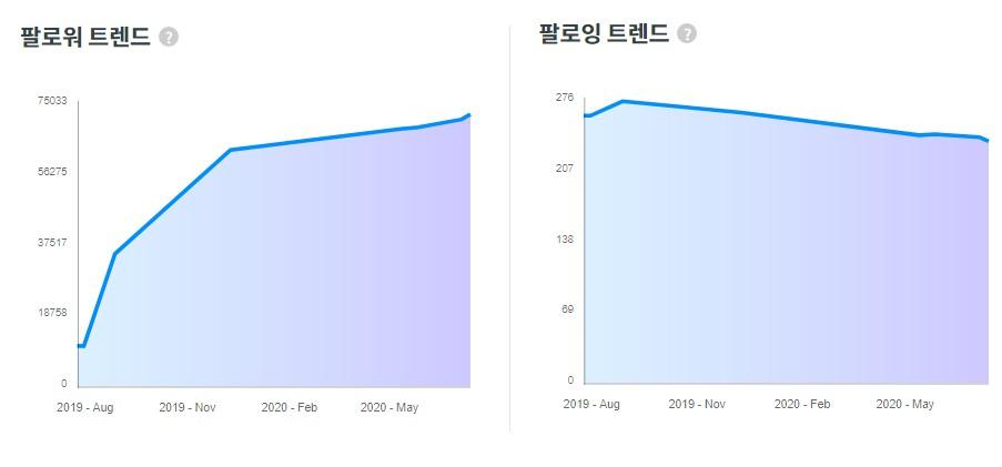 hwangjungmin_ trend